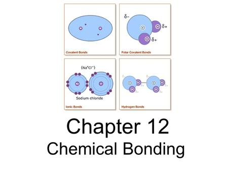Chapter 12 Chemical Bonding. Chemical Bond A bond is an electrostatic force of attraction holding two atoms together. Electrostatic forces can be either.