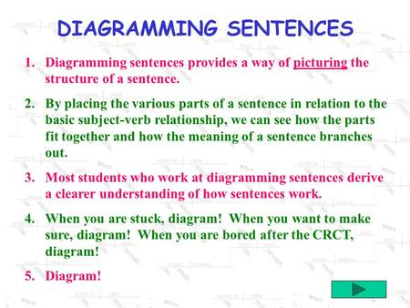 DIAGRAMMING SENTENCES 1.Diagramming sentences provides a way of picturing the structure of a sentence. 2.By placing the various parts of a sentence in.
