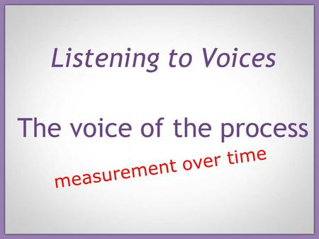 Listening to Voices The voice of the process measurement over time.