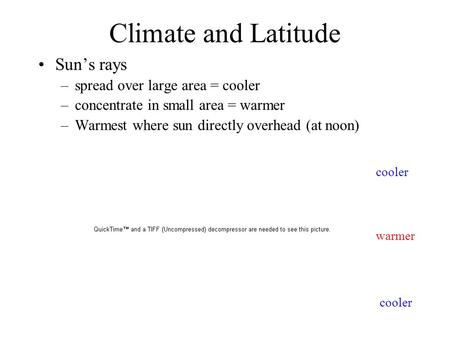 Climate and Latitude Sun's rays spread over large area = cooler