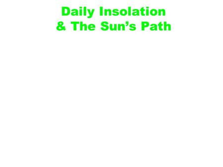 Daily Insolation & The Sun's Path. Duration of Insolation Measure of the number of daylight hours Varies with seasons and latitude The longer the period.