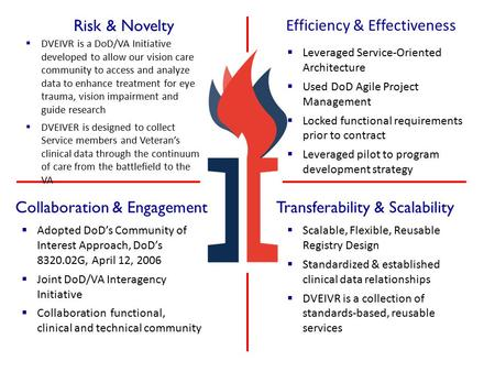 Risk & Novelty Collaboration & Engagement Efficiency & Effectiveness Transferability & Scalability  DVEIVR is a DoD/VA Initiative developed to allow our.