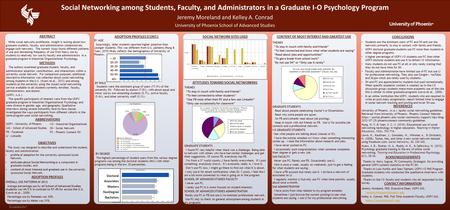 RESEARCH POSTER PRESENTATION DESIGN © 2012 www.PosterPresentations.com The authors examined graduate student, faculty, and administrator adoption, contributions,