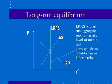 Long-run equilibrium LRAS (long- run aggregate supply) is at a level of output that corresponds to equilibrium in labor market.