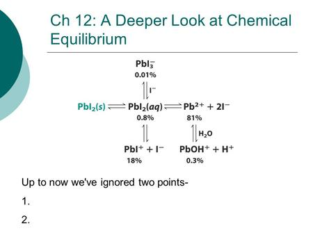 Ch 12: A Deeper Look at Chemical Equilibrium Up to now we've ignored two points- 1. 2.