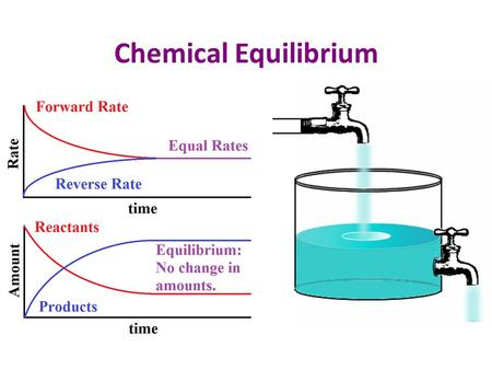 chemical equilibrium Chemical equilibrium recall our favorite hypothetical chemical reaction, aa + bb → cc + dd (1) we can get δ r g o from the free energies of formation, δ f g.