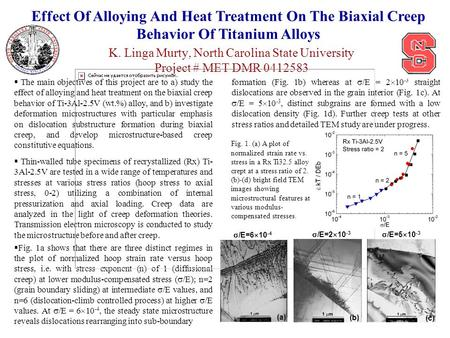 K. Linga Murty, North Carolina State University Project # MET DMR 0412583  The main objectives of this project are to a) study the effect of alloying.