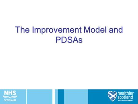 The Improvement Model and PDSAs. Aims of this session To understand how change is related to systems To understand the purpose, application and structure.