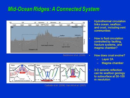 Mid-Ocean Ridges: A Connected System Hydrothermal circulation links ocean, seafloor, and crust, including vent communities How is fluid circulation controlled.