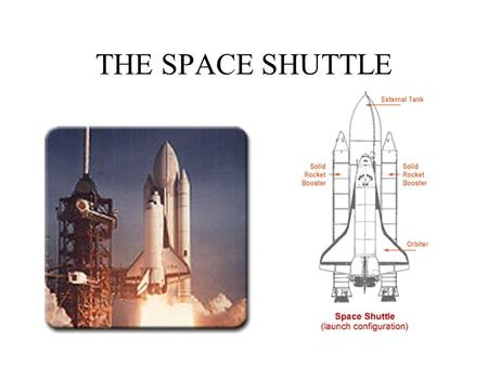 THE SPACE SHUTTLE. Shuttle Orbiter The Space Shuttle Primary objective is to improve access to space First flight was April 1981 with astronauts Young.