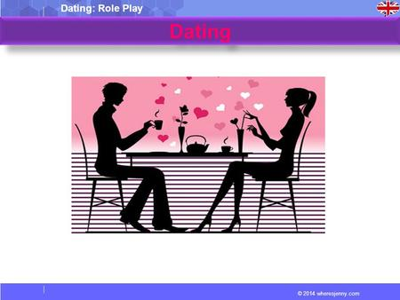 © 2014 wheresjenny.com Dating: Role Play Dating. © 2014 wheresjenny.com Dating: Role Play Compliments to a guy Do you work out at all? You have a nice.