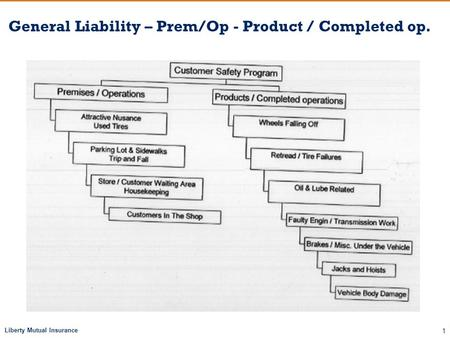 Liberty Mutual Insurance 1 General Liability – Prem/Op - Product / Completed op.