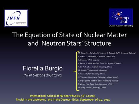The Equation of State of Nuclear Matter and Neutron Stars' Structure International School of Nuclear Physics, 36° Course, Nuclei in the Laboratory and.