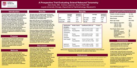 A Prospective Trial Evaluating Scleral Rebound Tonometry Sara Duke, MD, Andrew Logeman, Shuchi Patel, MD Loyola University Chicago, Department of Ophthalmology,