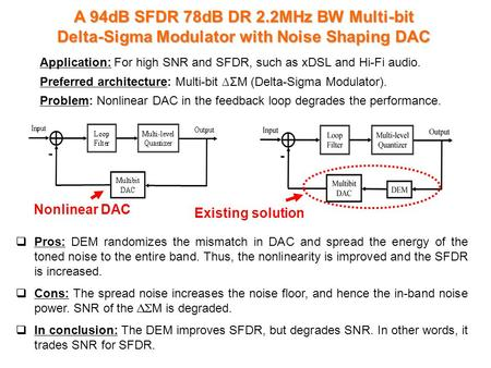 Application: For high SNR and SFDR, such as xDSL and Hi-Fi audio. Preferred architecture: Multi-bit ∆ΣM (Delta-Sigma Modulator). Problem: Nonlinear DAC.