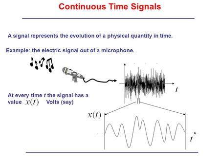 Continuous Time Signals A signal represents the evolution of a physical quantity in time. Example: the electric signal out of a microphone. At every time.