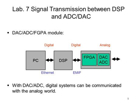 1 Lab. 7 Signal Transmission between DSP and ADC/DAC  DAC/ADC/FGPA module:  With DAC/ADC, digital systems can be communicated with the analog world.