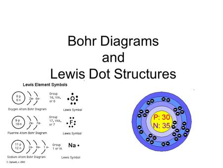 Bohr diagrams and lewis dot structures ppt download bohr diagrams and lewis dot structures what youve already learned in class and ccuart Gallery