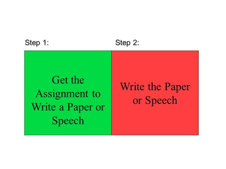 Step 1:Step 2: Get the Assignment to Write a Paper or Speech Write the Paper or Speech.