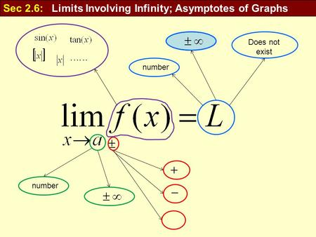 Sec 2.6: Limits Involving Infinity; Asymptotes of Graphs