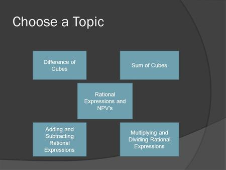 Choose a Topic Difference of Cubes Sum of Cubes Rational Expressions and NPV's Adding and Subtracting Rational Expressions Multiplying and Dividing Rational.