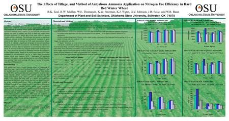 Nitrogen use efficiency (NUE) is estimated to be 33% throughout the world, and can be lower in single, pre-plant applications compared with split nitrogen.