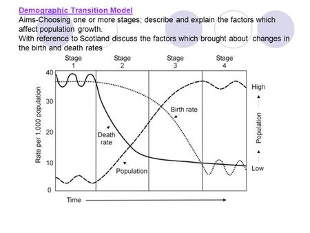 Demographic Transition Model Aims-Choosing one or more stages; describe and explain the factors which affect population growth. With reference to Scotland.