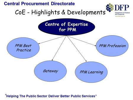 "Central Procurement Directorate "" Helping The Public Sector Deliver Better Public Services"" CoE - Highlights & Developments Centre of Expertise for PPM."