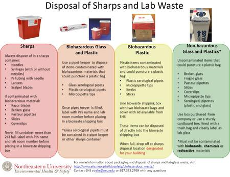 Disposal of Sharps and Lab Waste Always dispose of in a sharps container: Needles Syringes (with or without needles) IV tubing with needle Lancets Scalpel.