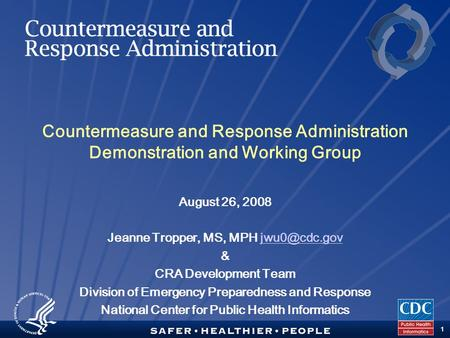 TM 1 Countermeasure and Response Administration Demonstration and Working Group August 26, 2008 Jeanne Tropper, MS, MPH & CRA.