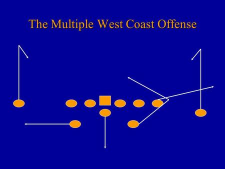 The Multiple West Coast Offense. Overview Introduction Philosophy of the system How the run game is set up How the passing game is set up Basic drop back.