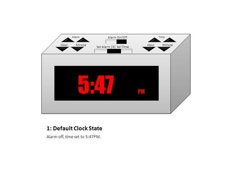 1: Default Clock State Alarm off, time set to 5:47PM. Hour Minute Alarm On/Off AlarmTime Set Alarm |0| Set Time 5:47 PM.