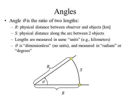 Angles Angle  is the ratio of two lengths: –R: physical distance between observer and objects [km] –S: physical distance along the arc between 2 objects.