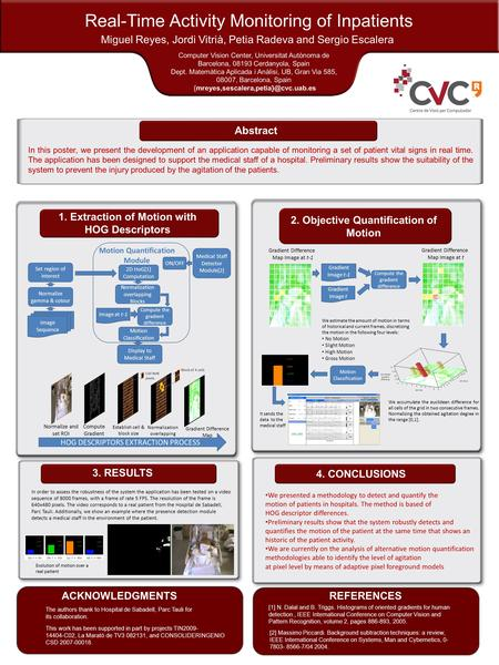 Real-Time Activity Monitoring of Inpatients Miguel Reyes, Jordi Vitrià, Petia Radeva and Sergio Escalera Computer Vision Center, Universitat Autònoma de.