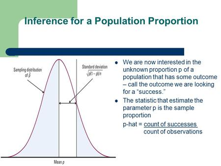 Inference for a Population Proportion We are now interested in the unknown proportion p of a population that has some outcome – call the outcome we are.
