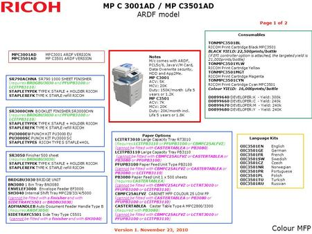 SR3000CHN BOOKLET FINISHER SR3000CHN (requires BRDGBU3030 and PFUPB3100 or LCITPB3110) STAPLETYPEK TYPE K STAPLE + HOLDER RICOH STAPLEREFK TYPE K STAPLE.