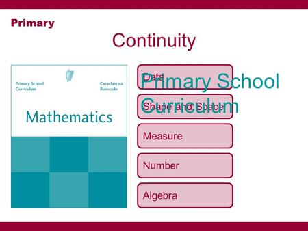 Data Shape and Space Measure Algebra Number Continuity Primary Primary School Curriculum.