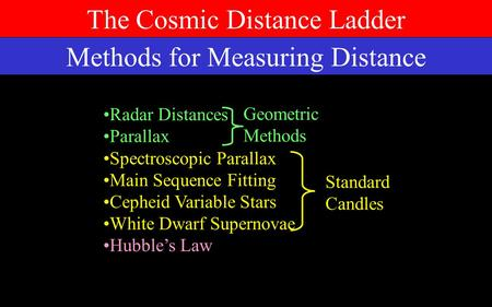 The Cosmic Distance Ladder Methods for Measuring Distance Radar Distances Parallax Spectroscopic Parallax Main Sequence Fitting Cepheid Variable Stars.