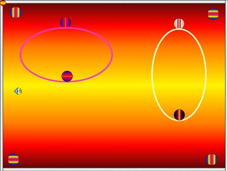 Loci The locus of a point is the path traced out by the point as moves through 2D or 3D space. In Loci problems you have to find the path for a given.