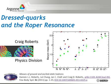 Dressed-quarks and the Roper Resonance Masses of ground and excited-state hadrons Hannes L.L. Roberts, Lei Chang, Ian C. Cloët and Craig D. Roberts, arXiv:1101.4244.
