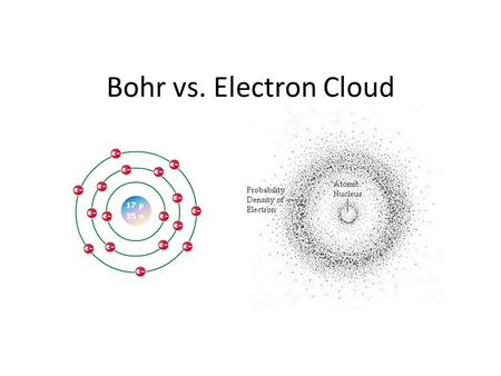 The Electronic structure of an atom. Bohr's model of an Atom ...