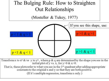 The Bulging Rule: How to Straighten Out Relationships (Mosteller & Tukey, 1977) Transform x to x p &/or y to y q, where p & q are determined by the shape.