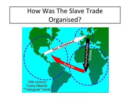 How Was The Slave Trade Organised?. Aim: Examine the development of the Triangular Trade route by the 1700s. Success Criteria: You can correctly draw.