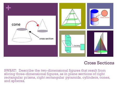 Cross Sections SWBAT: Describe the two-dimensional figures that result from slicing three-dimensional figures, as in plane sections of right rectangular.