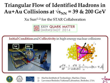 Triangular Flow of Identified Hadrons in Au+Au Collisions at √s NN = 39 & 200 GeV Xu Sun (1,2) for the STAR Collaboration TPC ToFToF 33 1)Harbin Institute.