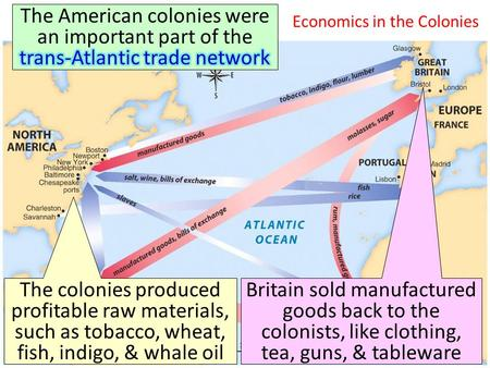 Economics in the Colonies The colonies produced profitable raw materials, such as tobacco, wheat, fish, indigo, & whale oil Britain sold manufactured goods.