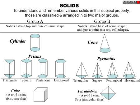 SOLIDS Group A Group B Cylinder Cone Prisms Pyramids