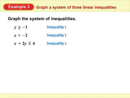 Example 3 Graph a system of three linear inequalities Graph the system of inequalities. 1 – y ≥ 2 – x > 2y2yx 4 + ≤ Inequality 1 Inequality 2 Inequality.