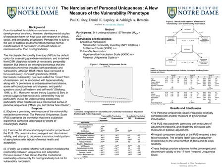 The Narcissism of Personal Uniqueness: A New Measure of the Vulnerability Phenotype Paul C. Stey, Daniel K. Lapsley, & Ashleigh A. Renteria Available at: