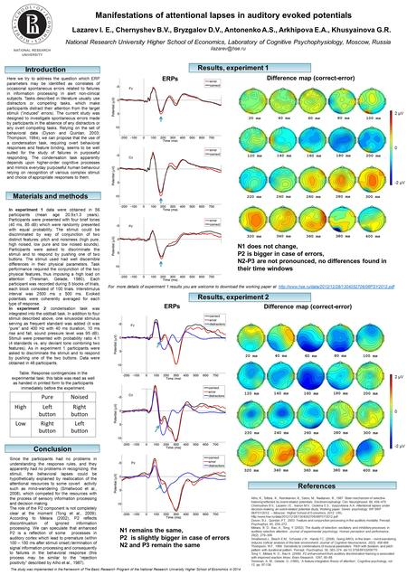Manifestations of attentional lapses in auditory evoked potentials Introduction Here we try to address the question which ERP parameters may be identified.